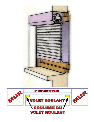 Diff rents type de pose pour votre volet roulant r novation for Pose de volets roulants