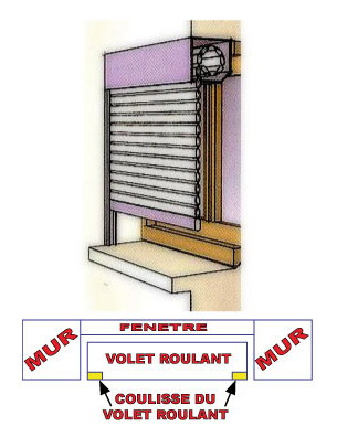 Comment prendre les mesures de volet roulant r novation for Pose de volets roulants